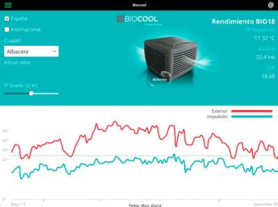 diseño de temperatura