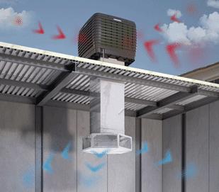 Climatización evaporativa, asi funciona